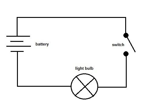 basic electrical circuit diagram  zen diagram, circuit diagram